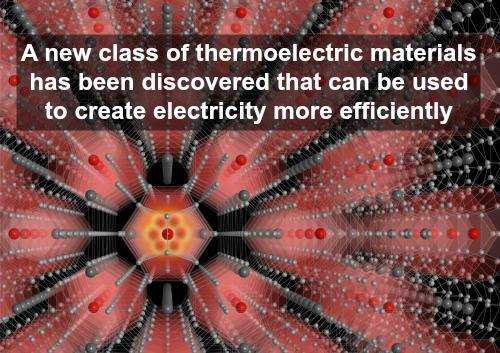 Creating electricity with caged atoms