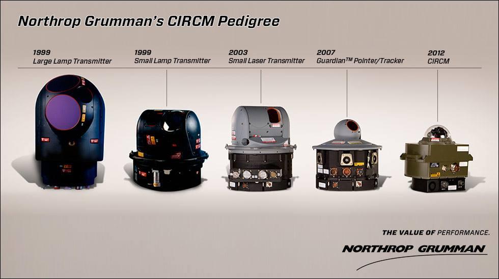 Northrop Grumman Amp